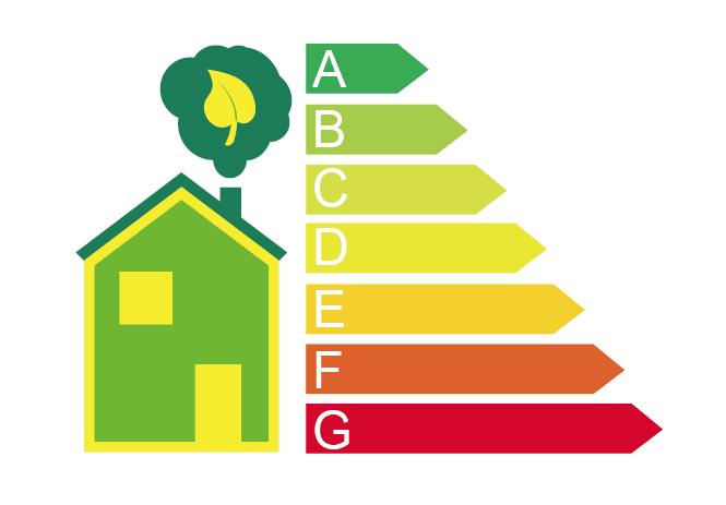 EPC ratings diagram